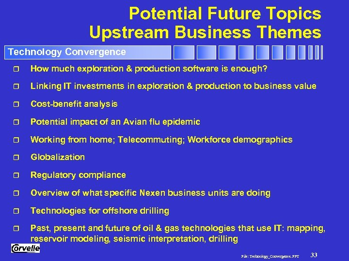 Potential Future Topics Upstream Business Themes Technology Convergence r How much exploration & production