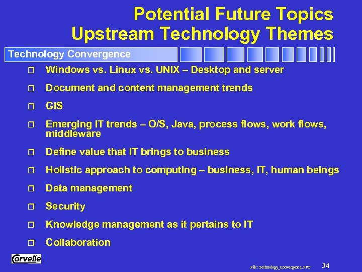 Potential Future Topics Upstream Technology Themes Technology Convergence r Windows vs. Linux vs. UNIX