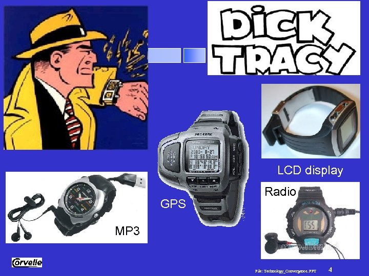 Dick Tracy Technology Convergence LCD display GPS Radio MP 3 File: Technology_Convergence. . PPT