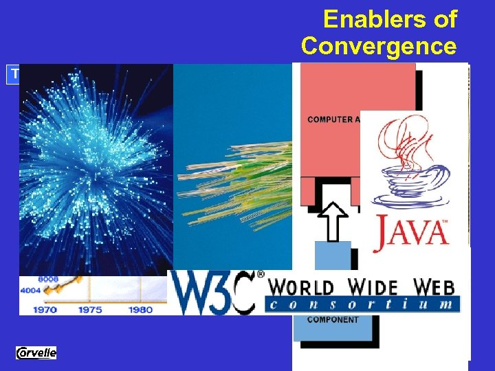 Enablers of Convergence Technology Convergence r Computing and Storage r Information technology components r