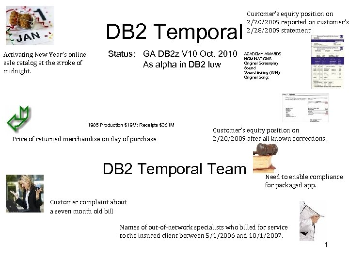 Customer's equity position on 2/20/2009 reported on customer's 2/28/2009 statement. DB 2 Temporal Activating