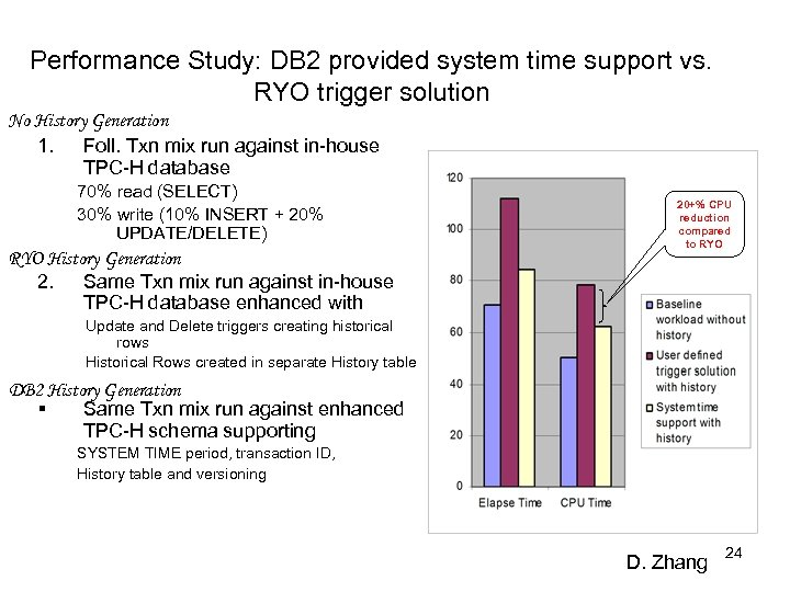 Performance Study: DB 2 provided system time support vs. RYO trigger solution No History