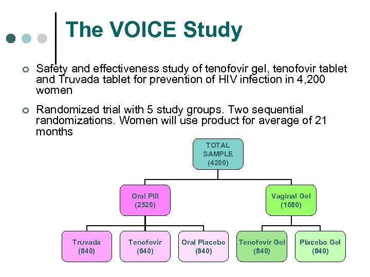 The VOICE Study ¢ Safety and effectiveness study of tenofovir gel, tenofovir tablet and