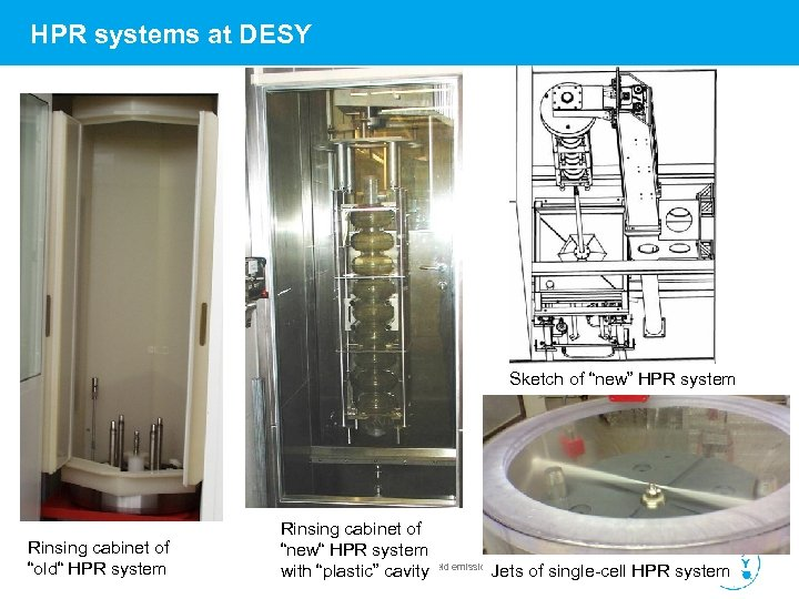 "HPR systems at DESY Sketch of ""new"" HPR system Rinsing cabinet of ""old"" HPR"