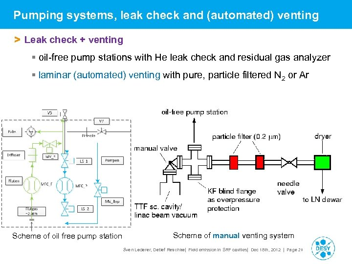 Pumping systems, leak check and (automated) venting > Leak check + venting § oil-free