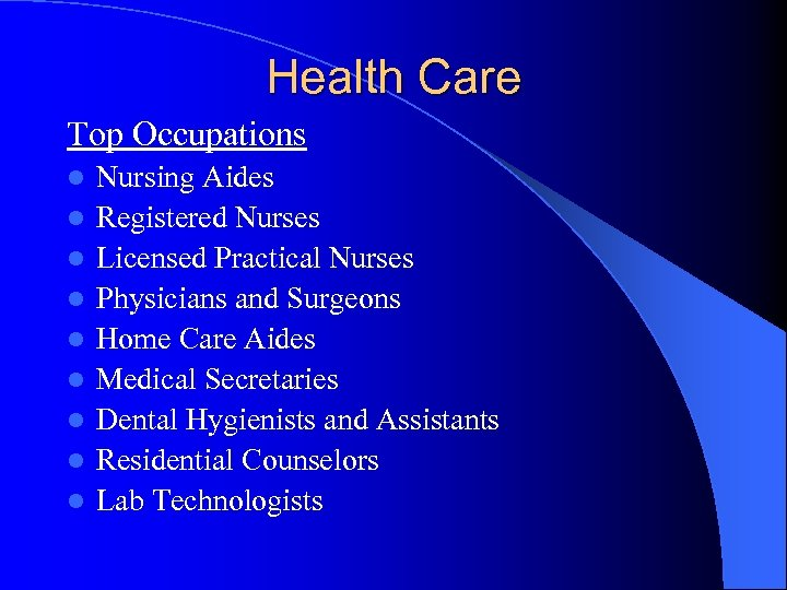 Health Care Top Occupations l l l l l Nursing Aides Registered Nurses Licensed