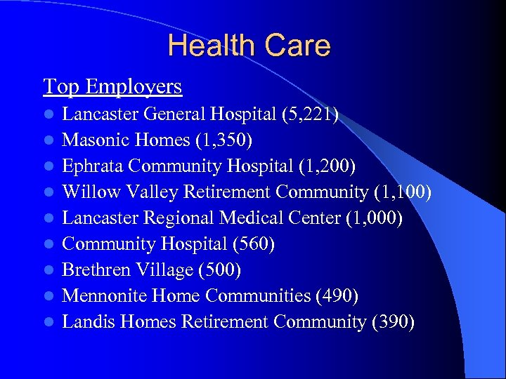 Health Care Top Employers l l l l l Lancaster General Hospital (5, 221)