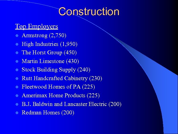 Construction Top Employers l l l l l Armstrong (2, 750) High Industries (1,