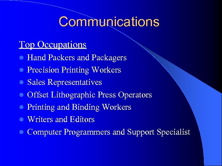 Communications Top Occupations l l l l Hand Packers and Packagers Precision Printing Workers