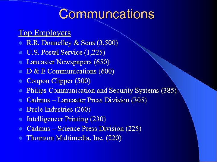 Communcations Top Employers l l l R. R. Donnelley & Sons (3, 500) U.