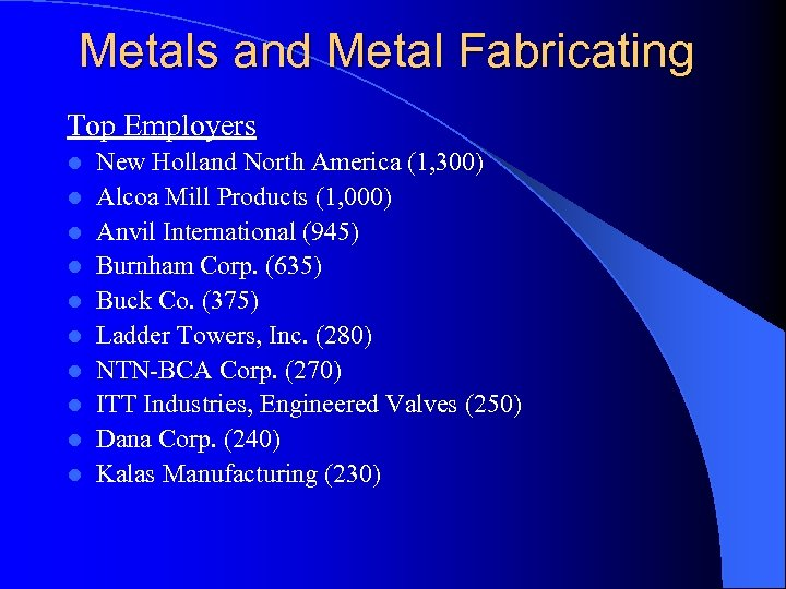 Metals and Metal Fabricating Top Employers l l l l l New Holland North