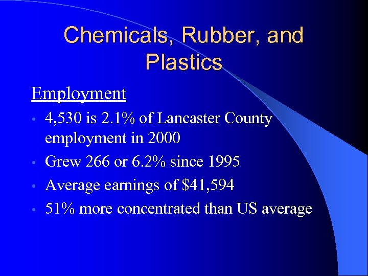 Chemicals, Rubber, and Plastics Employment 4, 530 is 2. 1% of Lancaster County employment