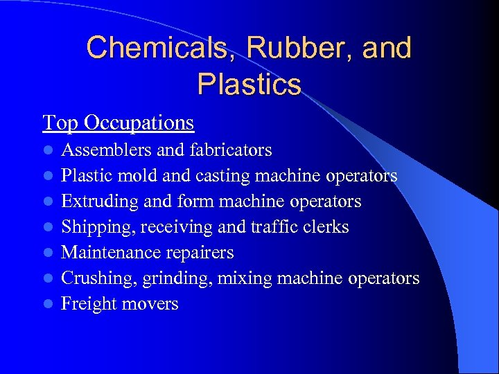 Chemicals, Rubber, and Plastics Top Occupations l l l l Assemblers and fabricators Plastic