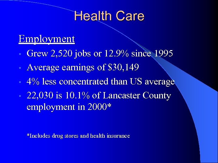 Health Care Employment Grew 2, 520 jobs or 12. 9% since 1995 • Average