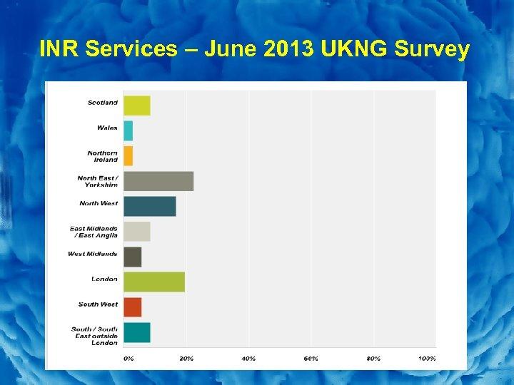Slide 9 INR Services – June 2013 UKNG Survey § Representative sample – 40%