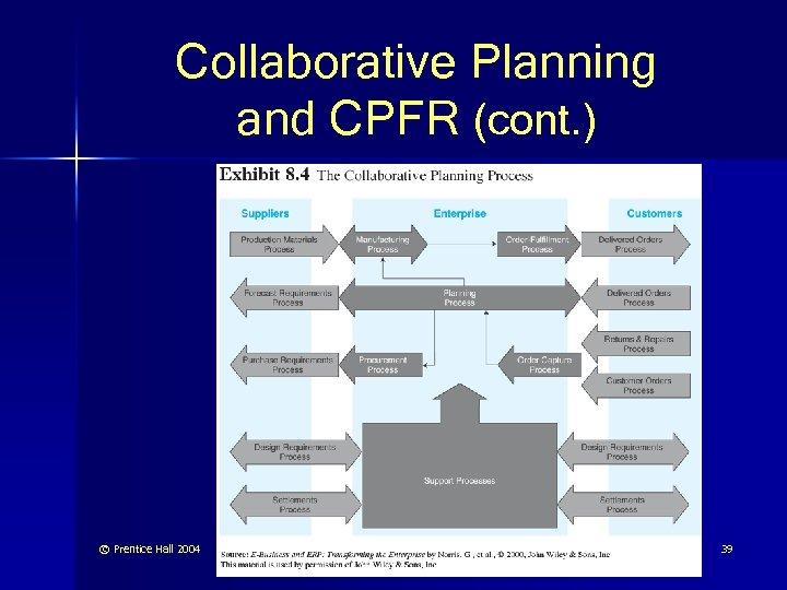 Collaborative Planning and CPFR (cont. ) © Prentice Hall 2004 39