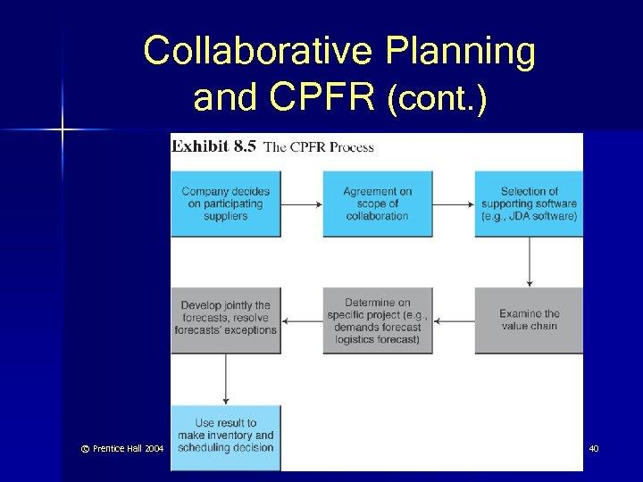 Collaborative Planning and CPFR (cont. ) © Prentice Hall 2004 40