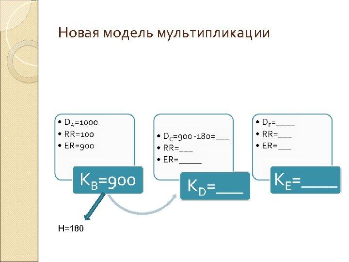 Новая модель мультипликации H=180