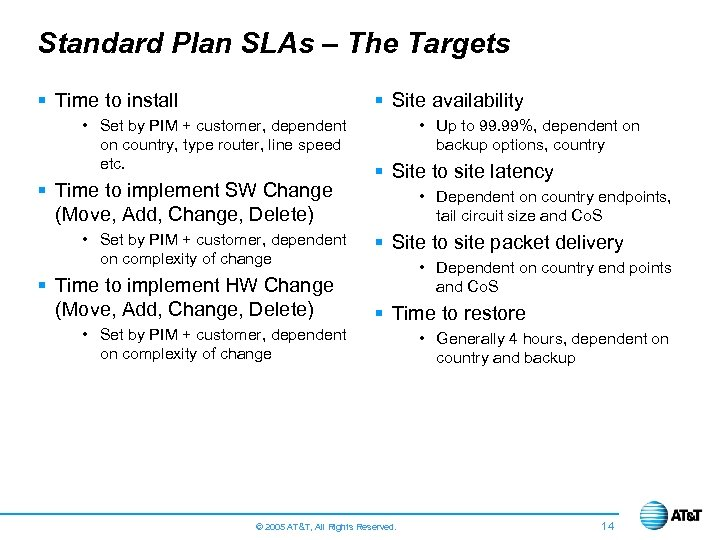 Standard Plan SLAs – The Targets § Time to install § Site availability •