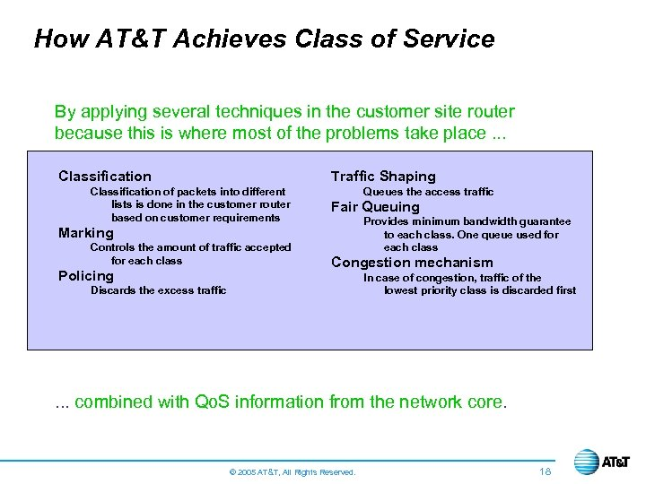 How AT&T Achieves Class of Service By applying several techniques in the customer site