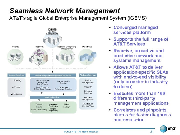Seamless Network Management AT&T's agile Global Enterprise Management System (i. GEMS) • Converged managed