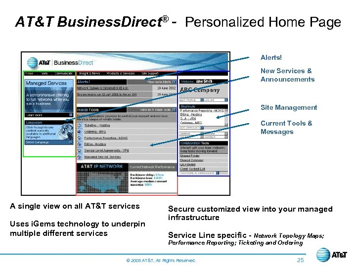 AT&T Business. Direct® - Personalized Home Page Alerts! New Services & Announcements Site Management