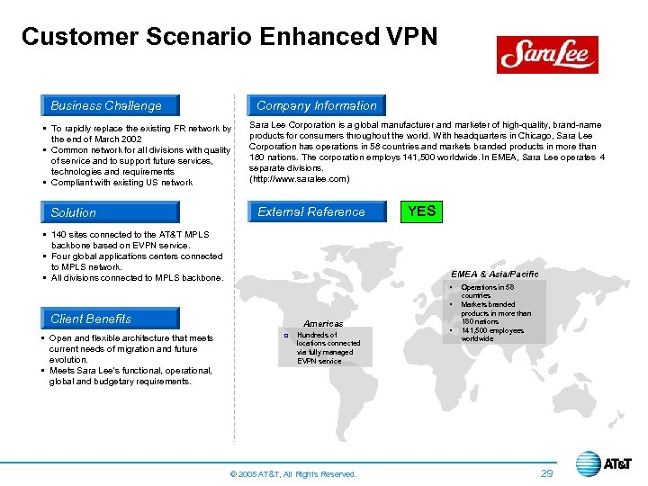 Customer Scenario Enhanced VPN Business Challenge Company Information • To rapidly replace the existing