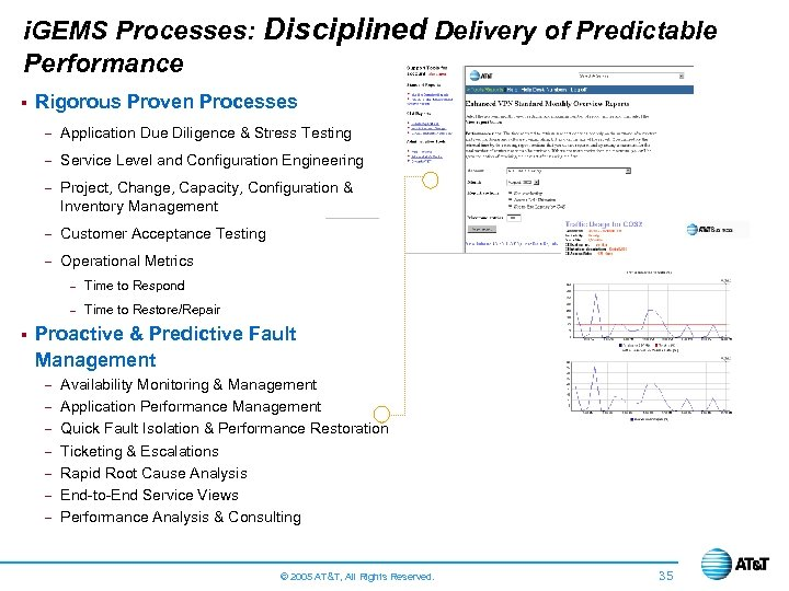 i. GEMS Processes: Disciplined Delivery of Predictable Performance § Rigorous Proven Processes - Application