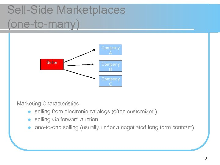 Sell-Side Marketplaces (one-to-many) Company A Seller Company B Company C Marketing Characteristics l selling