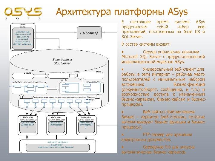 Архитектура платформы ASys В настоящее время система ASys представляет собой набор вебприложений, построенных на