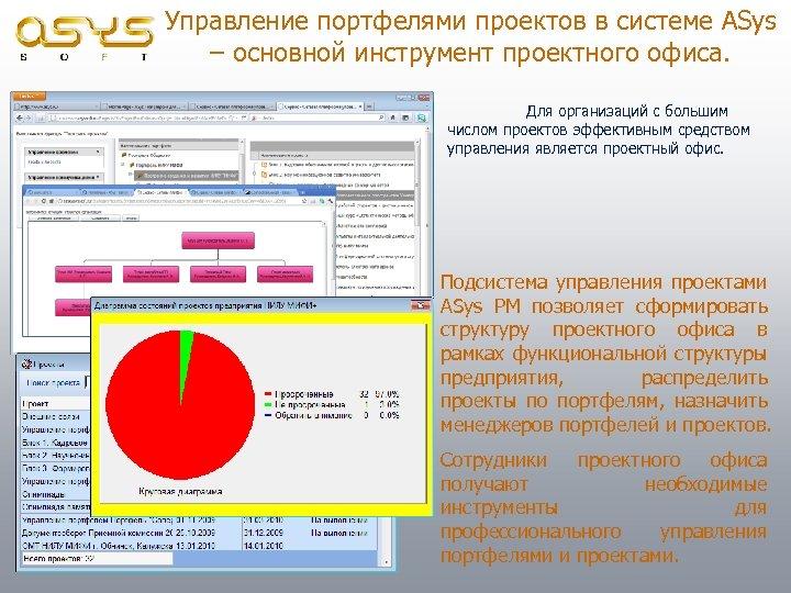 Управление портфелями проектов в системе ASys – основной инструмент проектного офиса. Для организаций с