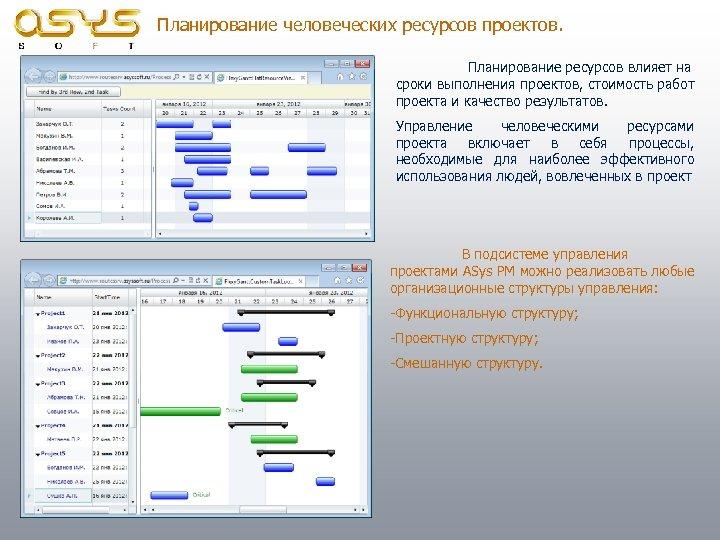 Планирование человеческих ресурсов проектов. Планирование ресурсов влияет на сроки выполнения проектов, стоимость работ проекта