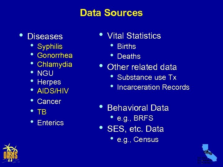 Data Sources • Diseases • • • Syphilis Gonorrhea Chlamydia NGU Herpes AIDS/HIV Cancer