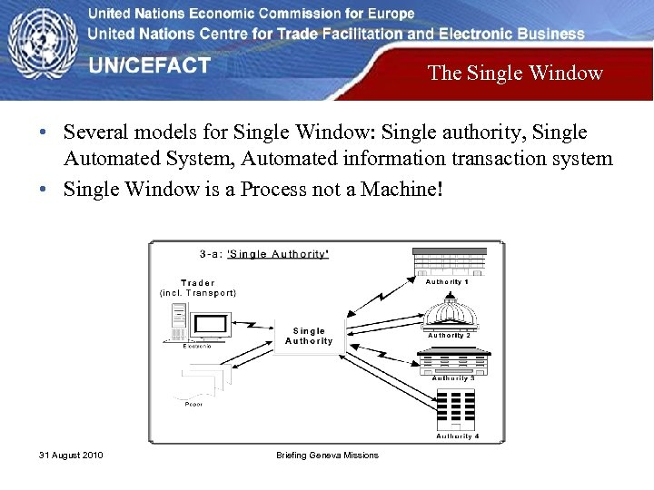 The Single Window • Several models for Single Window: Single authority, Single Automated System,