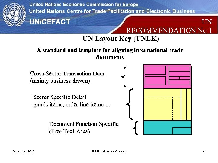 UN RECOMMENDATION No 1 UN Layout Key (UNLK) A standard and template for aligning