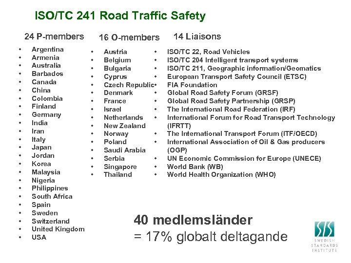 ISO/TC 241 Road Traffic Safety 24 P-members • • • • • • Argentina