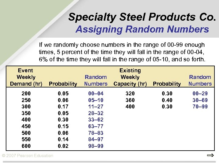 Specialty Steel Products Co. Assigning Random Numbers If we randomly choose numbers in the