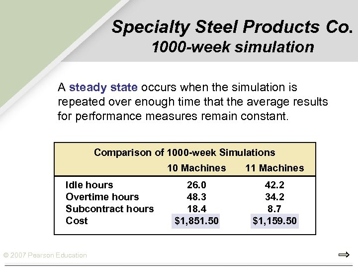 Specialty Steel Products Co. 1000 -week simulation A steady state occurs when the simulation