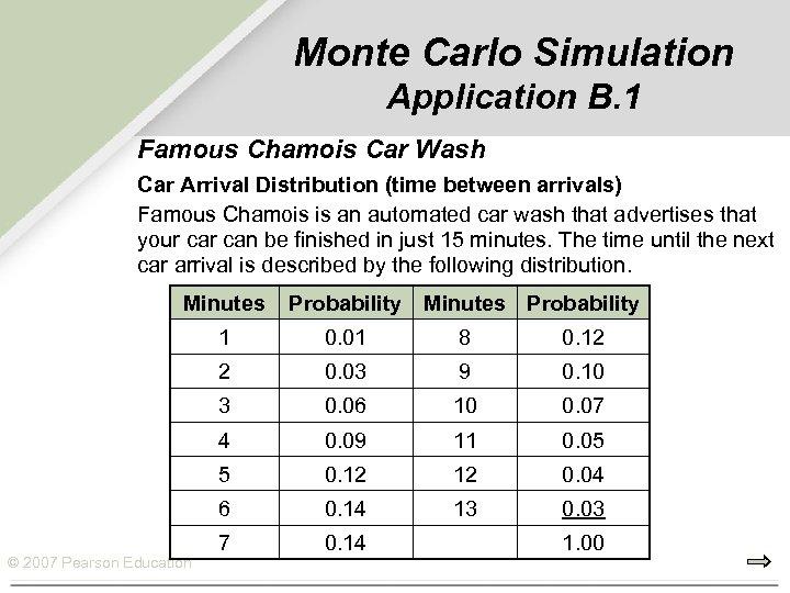 Monte Carlo Simulation Application B. 1 Famous Chamois Car Wash Car Arrival Distribution (time