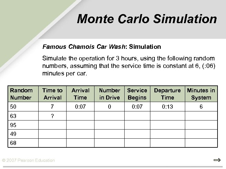 Monte Carlo Simulation Famous Chamois Car Wash: Simulation Simulate the operation for 3 hours,