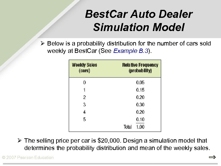 Best. Car Auto Dealer Simulation Model Ø Below is a probability distribution for the