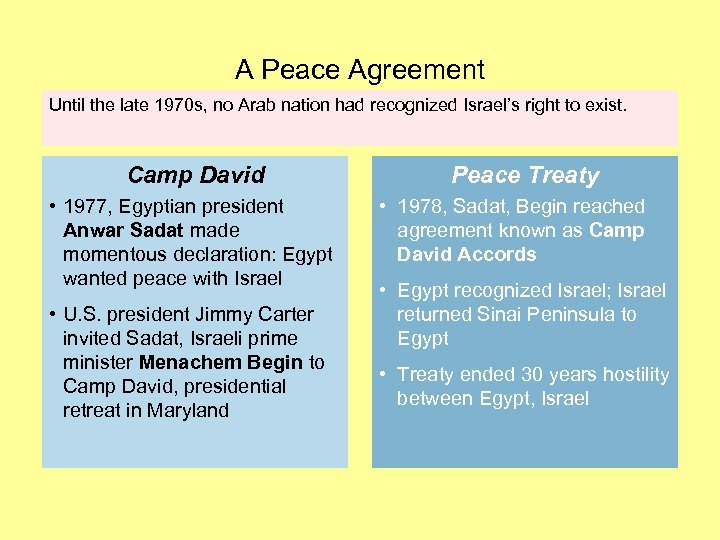 A Peace Agreement Until the late 1970 s, no Arab nation had recognized Israel's