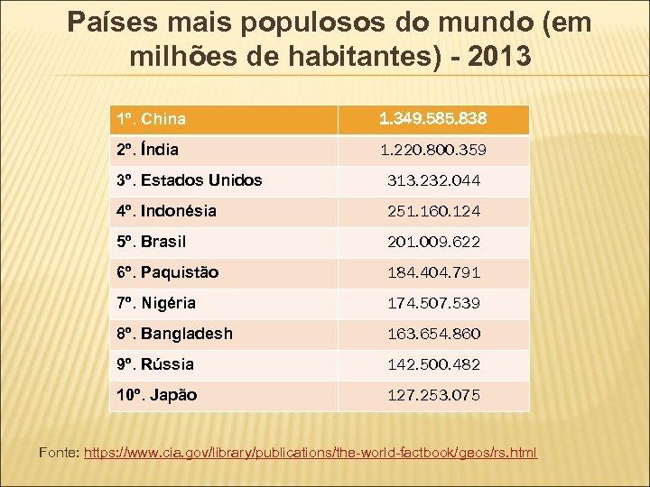 Países mais populosos do mundo (em milhões de habitantes) - 2013 1º. China 1.
