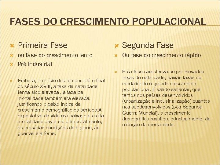 FASES DO CRESCIMENTO POPULACIONAL Primeira Fase ou fase do crescimento lento Pré Industrial Segunda
