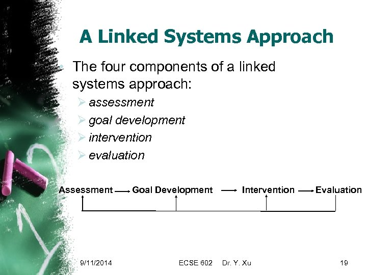 A Linked Systems Approach • The four components of a linked systems approach: Ø