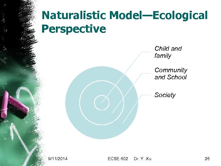 Naturalistic Model—Ecological Perspective Child and family Community and School Society 9/11/2014 ECSE 602 Dr.