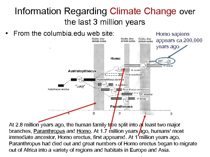 Information Regarding Climate Change over the last 3 million years • From the columbia.