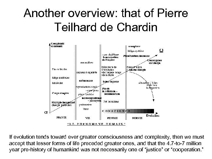 Another overview: that of Pierre Teilhard de Chardin If evolution tends toward ever greater