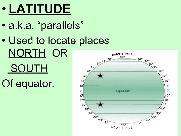 """• LATITUDE • a. k. a. """"parallels"""" • Used to locate places NORTH"""