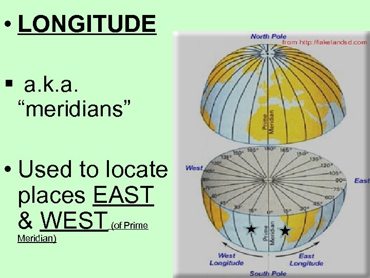 """• LONGITUDE § a. k. a. """"meridians"""" • Used to locate places EAST"""